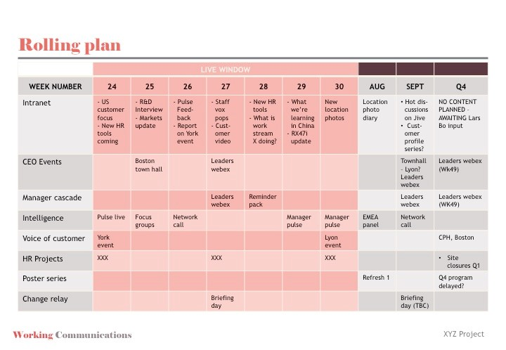Transformation communications it s a long haul working for Change communication plan template